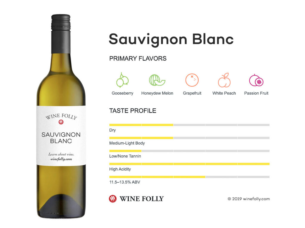 Hương vị Sauvignon Blanc